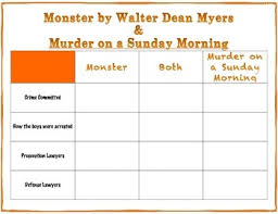 on a sunday morning viewing guide monster by walter dean myers murder on a sunday morning viewing guide monster by walter dean myers