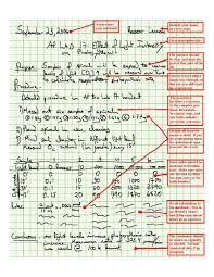 Lab Notebook Example Sample Ap Biology Lab Notebook Page Biology Biology Ap Biology Lab