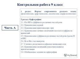 Презентация на тему Городские контрольные работы по русскому  8 Контрольная