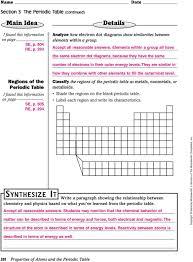 Metals Vs Nonmetals Venn Diagram Properties Of Atoms And The Periodic Table Pdf Free Download