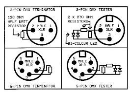xlr wiring diagram the wiring diagram dmx xlr wiring diagram dmx wiring diagrams for car or truck wiring