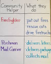 Our Community Helpers Chart Write Now Right Now The Blog Community Helpers And Apples