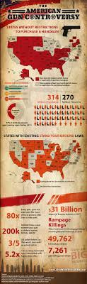 best ideas about gun control gun rights nd infographic about u s gun laws and the american gun control controversy