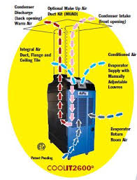 how car air conditioner works. how car air conditioner works