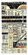 Electromagnetic Radiations Antique Science Chart 1944