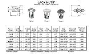 13104 Jack Nut 10 24