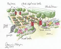 Small Picture 120 best GARDEN POTAGER images on Pinterest Potager garden