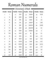 Roman Numerals 1 To 50 Chart 68 Interpretive Roman Numerals Chart Birthdays