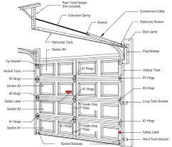 parts of a garage doorSpectacular Garage Door Details R73 In Creative Home Decorating