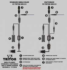 lowrance hds 7 wiring diagram 5a9e1610dd10f 871×1024 11 motherwill com new lowrance hds 7 wiring diagram at on 12 touch jennylares 8