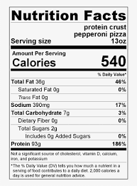 Pepperoni Pizza Macadamia Nut Oil Nutrition Facts Free