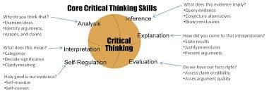 help writing essay high school > equity group foundation critical critical thinking how to evaluate arguments