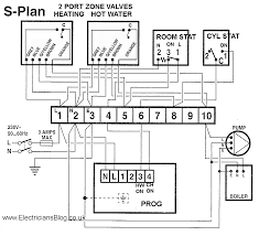 heating wiring diagrams heating wiring diagrams s plan twin zone wiring diagram