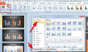 Modernize Your Powerpoint 2010 Charts Using The New