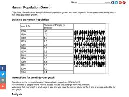 Human Population Growth Worksheet for 7th - 9th Grade | Lesson Planet