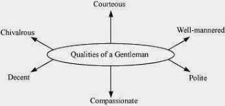 ncert solutions for class th ch two gentlemen of verona ncert solutions for class 10th ch 1 two gentlemen of verona english
