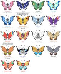 Pokemon Kalos Evolution Chart Vivillon Patterns Pokemon Pokemon Pictures Pokemon Fan