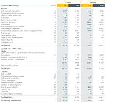 Components Of Income Statement Cool NOTES TO THE FINANCIAL STATEMENTS