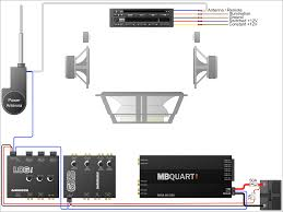 bmw z3 radio wiring diagram with basic pictures 20692 linkinx com Bmw X5 Stereo Wiring full size of bmw bmw z3 radio wiring diagram with template bmw z3 radio wiring diagram bmw x5 stereo wiring diagram