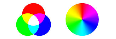 Rgb Vs Cmyk Deciphering Color Modes For Print And Digital