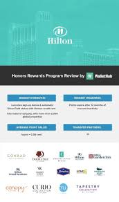 Hilton Honors Review Hilton Honors Perks Point Value More