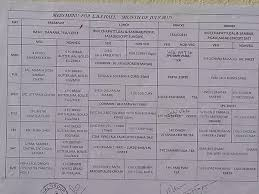 Mess Menu Chart How Is The Iit Food Menu In The Hostel Mess Quora