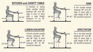 Table Chair Height Chart Kitchen Sophisticated Bar Stool Height Chart For Your