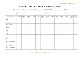 Weight Loss Log Template Grupofive Co