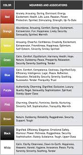 Spiritual Color Chart Color Psychology An Enormous Guide