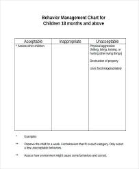behavior list 26 behavior chart examples samples
