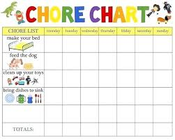 Imom Chore Chart Chore List Template Urldata Info