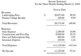 Simple Income Statement Peachtree Sage50 Example Income Statement