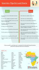 The Do S And Don Ts Of An Interview Interview Tips Dos And Donts