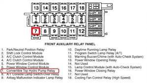 1997 audi a4 quattro fuse diagram wiring diagram expert audi a4 b5 fuse box diagram wiring diagram 1997 audi a4 quattro fuse diagram