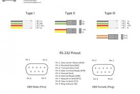 db9 to rj45 diagram images rj12 wall jack wiring diagram rj11 vs rj12 revo camera wiring diagram
