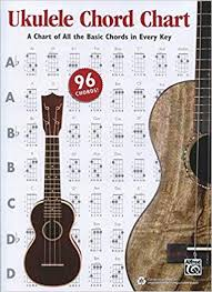 Chords In Every Key Chart Alfreds Ukulele Chord Chart A Chart Of All The Basic