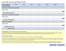 Project Mel And Learning Budget Template Program Cycle