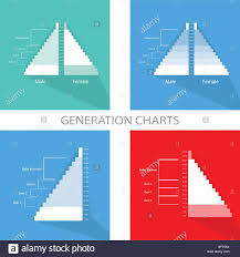 Baby Boomer Demographic Chart Population And Demography Illustration Of Population