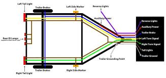 trailer lights wiring diagram 7 pin 7 way trailer plug wiring diagram gmc at 7 Pin Rv Wiring Diagram