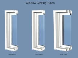 Triple Pane Windows R 5 Rating A Blog Post Ringer Windows