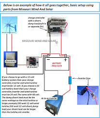 missouri wind and solar tech blog page 25 of 44 advice for turbine to dc to ac inverter