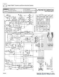 jlg skytrak telehandlers 8042 10042 10054 pdf manual repair manuals jlg skytrak telehandlers 8042 10042 10054 ansi service manual pdf 5