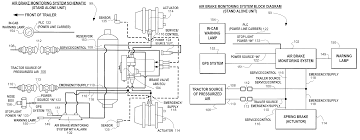 wabco ebs wiring diagram wabco image wiring diagram patent us8204668 brake monitoring system google patents