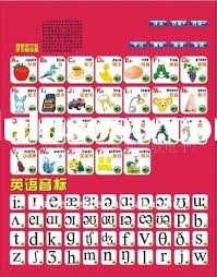 Phonetic Alphabet Educational Wall Charts For Sale Price