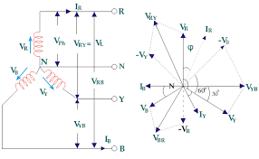 relationship of line and phase voltages and currents in a star 3 Phase Voltage Diagram relation between line and phase voltages and currents of star connected system 3 phase voltage phasor diagram