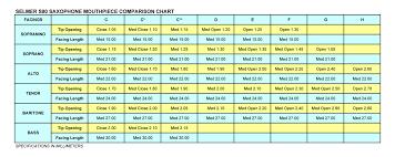 Bass Trombone Mouthpiece Chart 28 Thorough Ultimate Mouthpiece Comparison Chart