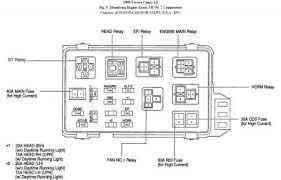 toyota 4runner fuse box diagram image details toyota 4runner fuse box diagram