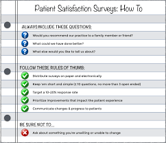 Customer Satisfaction Survey Template Awesome Patient Satisfaction Survey Checklist Site Image Patient Experience