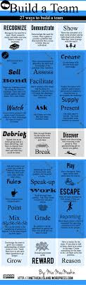 Best 25 Leadership Articles Ideas On Pinterest Effective