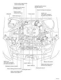 2004 350z engine diagram bookmark about wiring diagram • 2004 350z engine diagram not lossing wiring diagram u2022 rh thatspa co 350z engine wiring diagram nissan 350z engine diagram